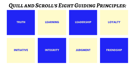Quill & Scroll's Eight Guiding Principles: Truth, Learning, Leadership, Loyalty, Initiative, Integrity, Judgment and Friendship